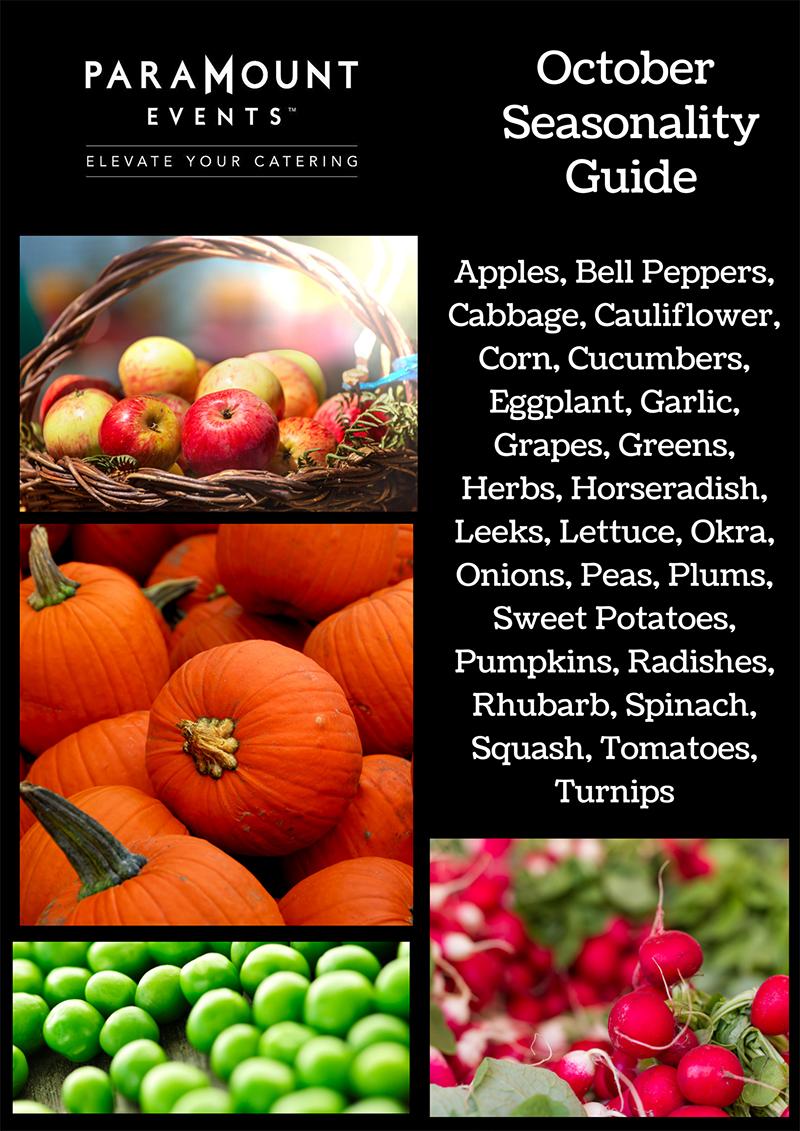 October Seasonality FINAL