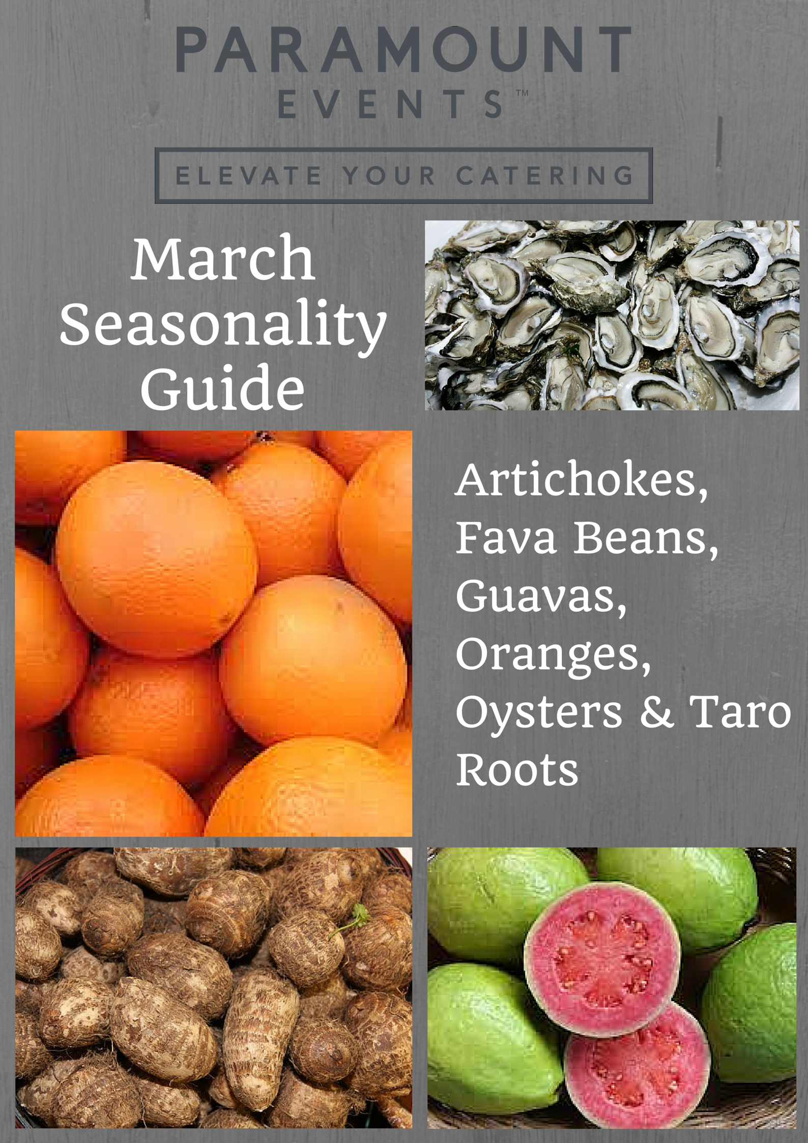 March Seasonality Guide